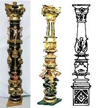 columnas agrupadas